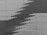 三角波で変調したパルス波形