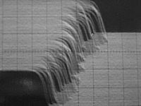 回転体のジッター波形